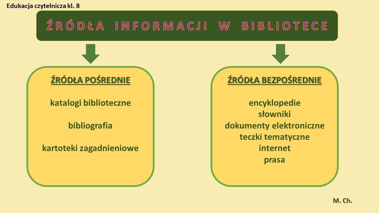 Edukacja czytelnicza kl. 8
